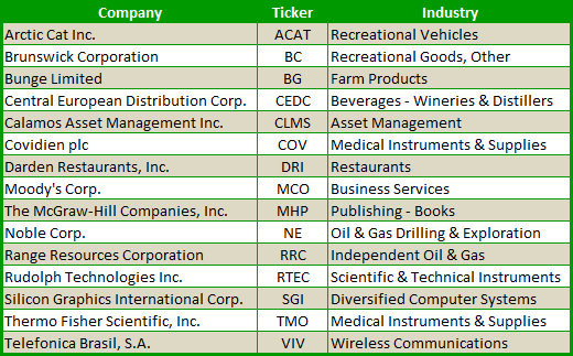 stocks-gaining-momentum