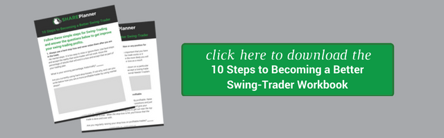 My Swing Trading Profits in April 1