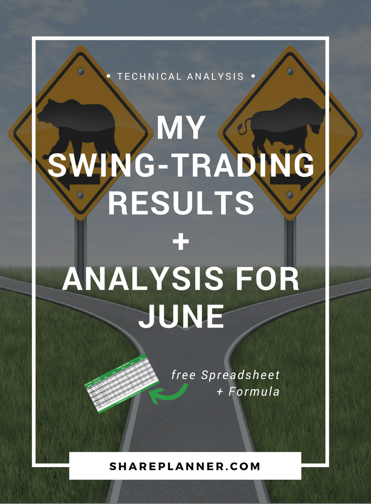 my swing trading results and analysis
