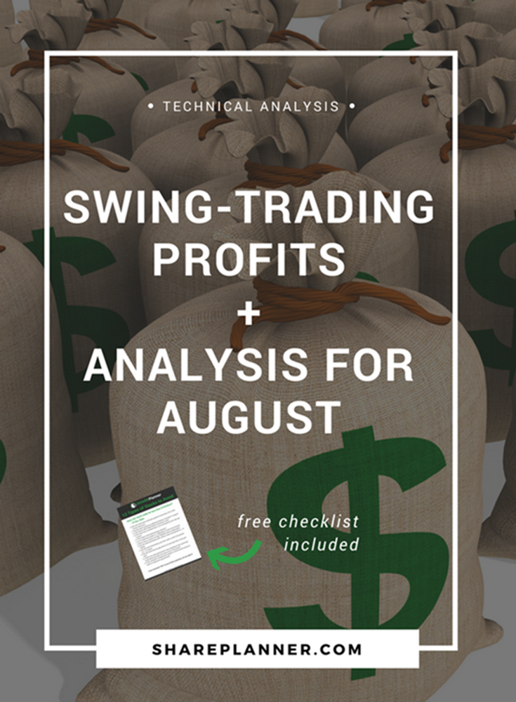 swing trading profits and analysis 1
