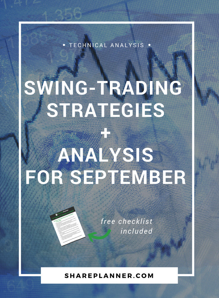 Share trading strategies