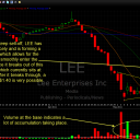 LEE Enterprises (LEE) 5/26/11