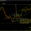 Optimer Pharmaceuticals (OPTR) 5/31/11