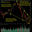 Apple daily setup with 3 scenarios