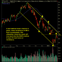 Apple (AAPL) daily chart with resistance overhead
