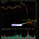 Cablevision Systems (CVC) 9/16/11