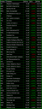 bullish list of trade setups 9-22-14