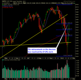 SP 500 Market Analysis 10-22-14