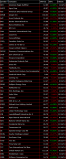 bearish watch-list 11-18-14