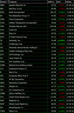 bullish-watch-list12-15-14