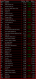 bearish watch-list 1-21-14