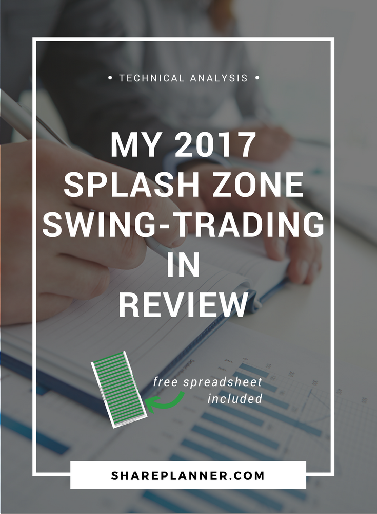 swing trading in review