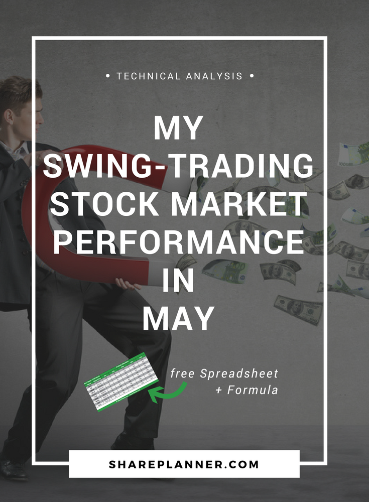 swing trading stock market performance for may